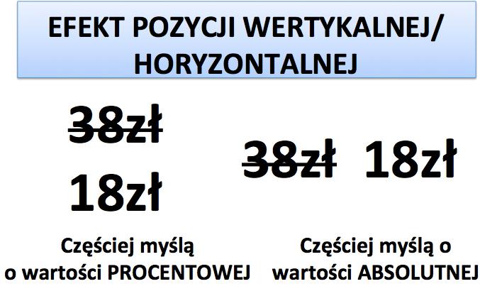 efekt_poz_wertyk